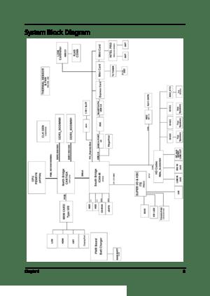 Acer Aspire 8930 Service Guide