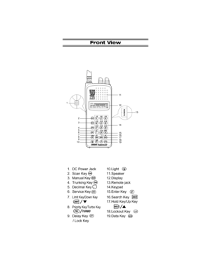 Uniden Receiver BC245XLT Operating Instructions