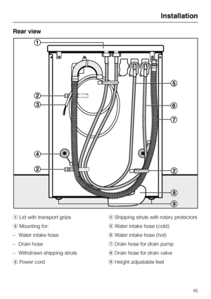 Miele Pw 6065 Operating Manual