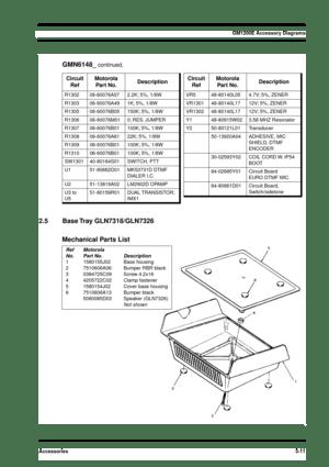 Motorola Gm1200e 68p64115b12 Manual