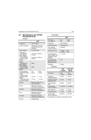 Motorola Gp328plus Gp338plus Gp338xls Detailed 6804112j28