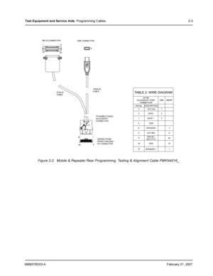 3 Pin Ptt Wiring Diagram Stage Pin Wiring Diagram Wiring