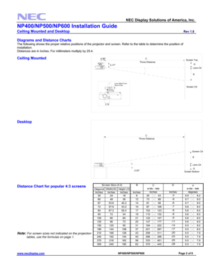 NEC Np600 Projector Technical Specifications