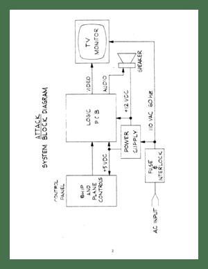 Exidy Attack Operators Manual