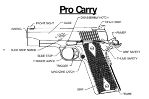 Kimber Compact, Pro Carry, Ultra Carry Instructions Manual
