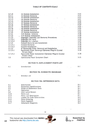 Racal Ra 6790 GM HF Receiver Instructions Manual