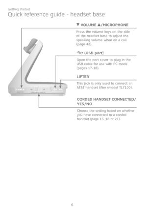 ATT Dect 6.0 User Manual