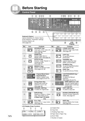 Panasonic DP 8016P User Manual