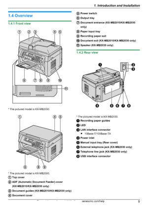 Panasonic KX MB2030 User Manual