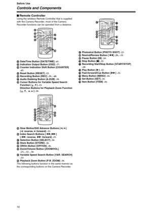 Panasonic Digital Video Camera Recorder DVC7 Operating