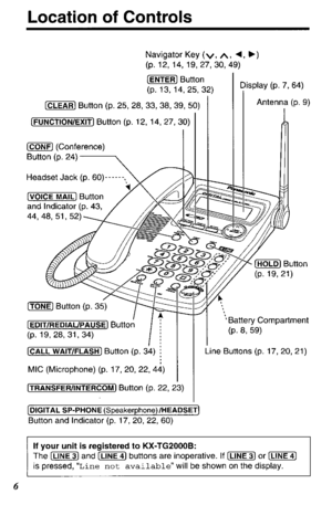 Panasonic Cordless Telephone Kx-tga420b Operating Instructions
