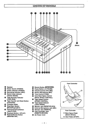 Panasonic Microcassette Transcriber Rr-930 Operating