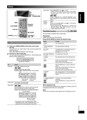 Panasonic Cd Stereo System Sc-ak640 Operating Instructions