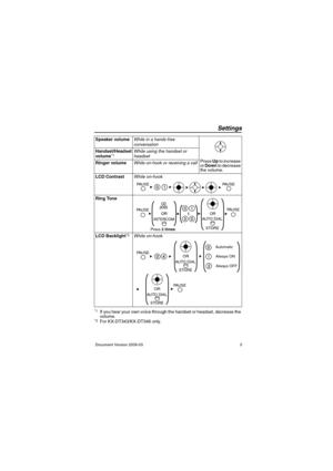 Panasonic Kx Dt333, Kx Dt343, Kx Dt346 Information Manual