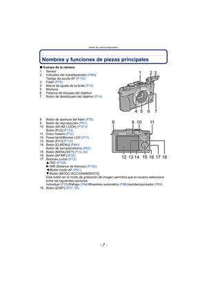 Panasonic Digital Camera Dmc Gx1 Owners Manual Spanish Version