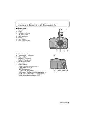 Panasonic Digital Camera Dmc Gf3c Gf3k Gf3 Basic Owners Manual