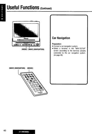 Panasonic Lcd Monitor Dvd Video Cd Player Cy Vmd9000u