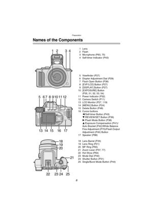 Panasonic Dmc Fz10 Operating Instructions Manual