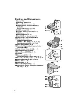 Panasonic Sv Av100 Operating Instructions Manual