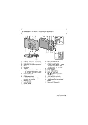 Panasonic Digital Camera Dmc Sz7 Owners Manual Spanish Version
