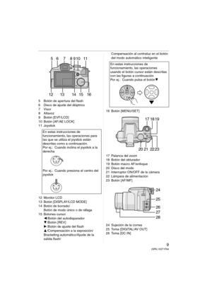 Panasonic Dmc Fz18 Spanish Version Manual