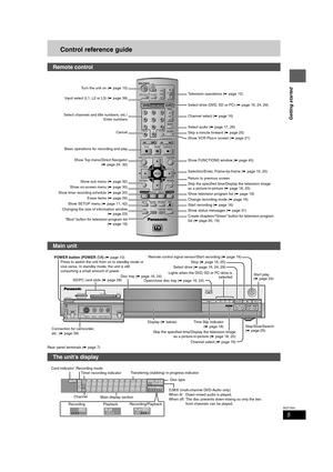 Panasonic Dmr E65 Operating Instructions Manual