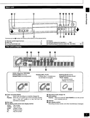 Panasonic Dmr T3030 Operating Instructions Manual