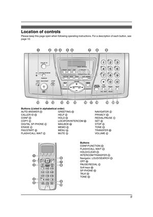 Panasonic Kx Fpg381 Operating Instructions Manual