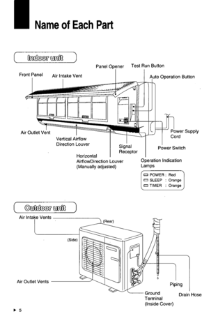 Panasonic Csxc181kp Operating Instructions Manual