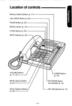 Panasonic Kx T2380 Operating Instructions Manual