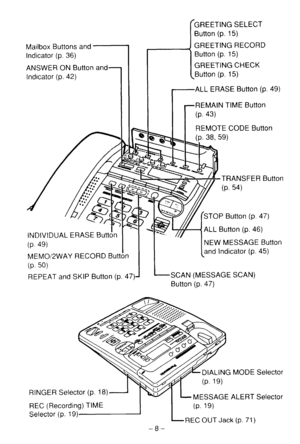 Panasonic Kx T2880 Operating Instructions Manual