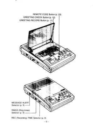 Panasonic Kx T5000 Operating Instructions Manual