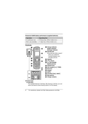 Panasonic Kx Tga651 Installation Manual