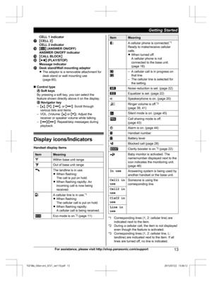 Panasonic Kx Tgf380 Operating Instructions Manual