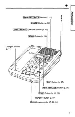 Panasonic Kx Tcm424 Operating Instructions Manual