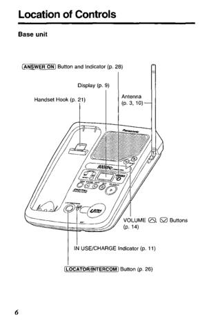 Panasonic Kx Tcm939 Operating Instructions Manual