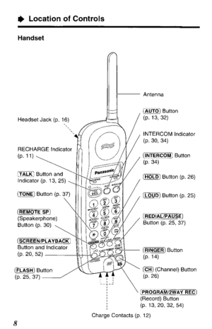 Panasonic Kx Tcm944 Operating Instructions Manual
