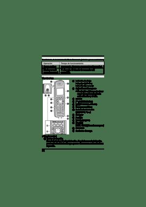 Panasonic Kx Tga401 Spanish Version Manual