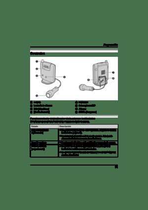 Panasonic Kx Tga573 Spanish Version Manual
