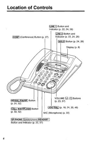 Panasonic Integrated Telephone System Kx Tsc55 Operating