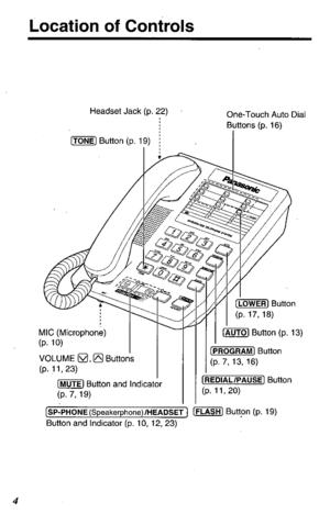 Panasonic Intergrated Telephone System Kx Ts15 Operating