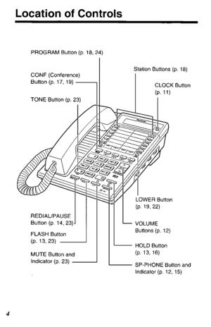 Panasonic Integrated Telephone System Kx Ts400 Operating