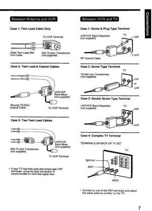 Panasonic Video Cassette Recorder Pv 4609 Operating
