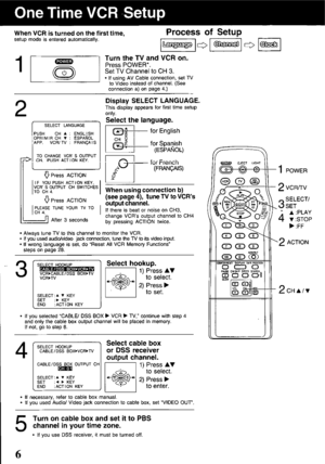 Panasonic Video Cassette Recorder Pvv4030 Operating