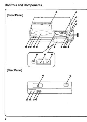 Panasonic Color Video Printer AG-EP50 Operating Instructions