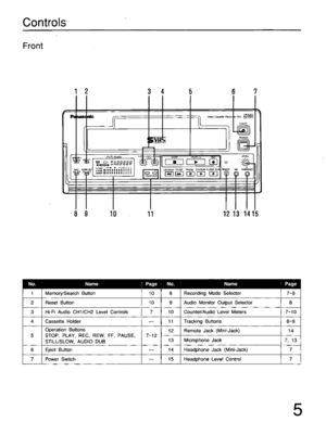 Panasonic Hi-Fi Video Cassette Recorder AG-5700 Operating