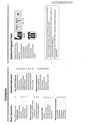 Panasonic Kx-T61610 Station User Guide
