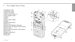 Philips Voice Tracer LFH 600 LFH 620 User Manual