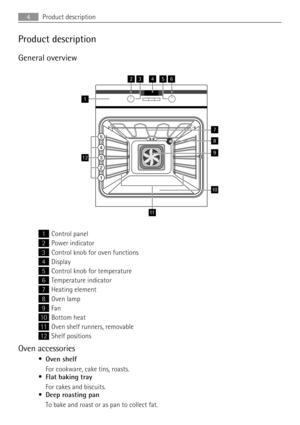 AEG B3191-5 User Manual