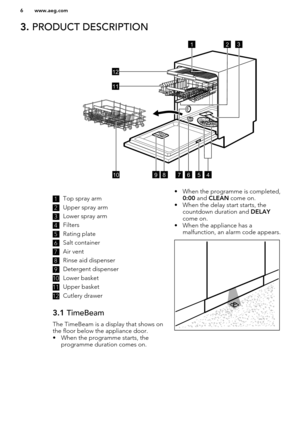 AEG Integrated dishwasher F99705VI1P User Manual